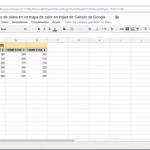 Cómo convertir cualquier conjunto de datos en un mapa de calor en Hojas de Cálculo de Google