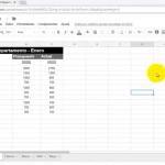 Cómo crear una tabla de contenidos para Hojas de cálculo de Google